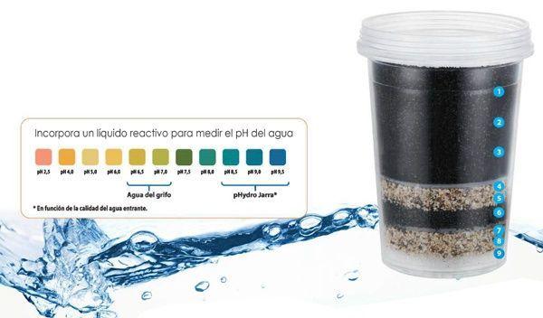 filtro jarra phydro alkaline care